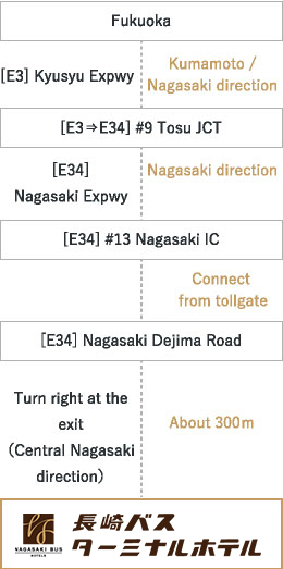 ACCESS MAP BY CAE
